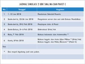 jadwal simulasi 2 unbk 2018